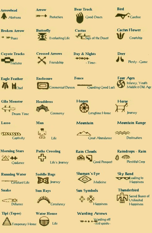 native american symbols | Tumblr