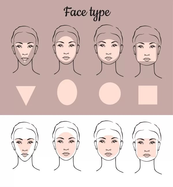 Eyebrow Shapes For Oval Faces