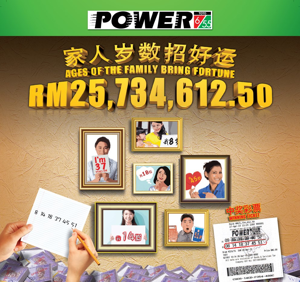 4D Online strokes of luck, took away a lot of lottery worth over RM25,734,612.50 Extreme (655) Jackpot