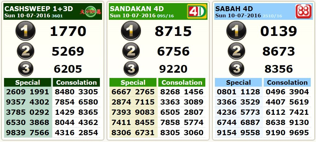 Sport ToTo Damacai 4d Result Today 201607012-2