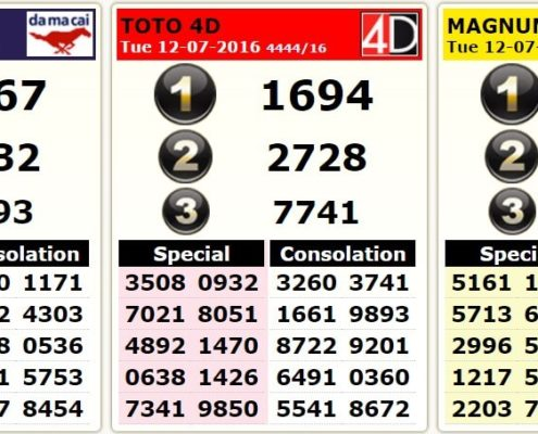 Sport ToTo Damacai 4d Result Today 201607012