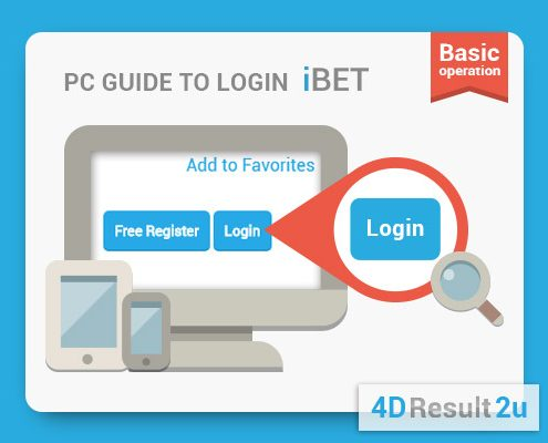 4D Result Malaysia-Login 4D