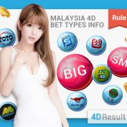 4D Result Malaysia Bet Types info
