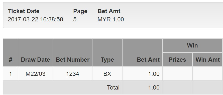 4D Result Malaysia – Betting 4D on IBOX with Big Bet