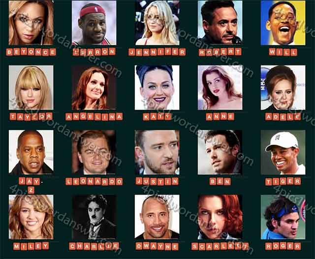 Guess Celebrity 2015 Answers | 4 Pics 1 Word Daily Puzzle ...