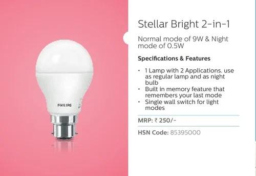 light fixtures hsn code # 32