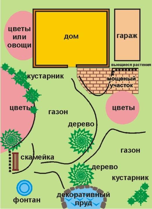Шаш кептіргіште орналасқан бір үлгінің мысалы: тегіс иілістер, дөңгелек пішіндер, су элементтері