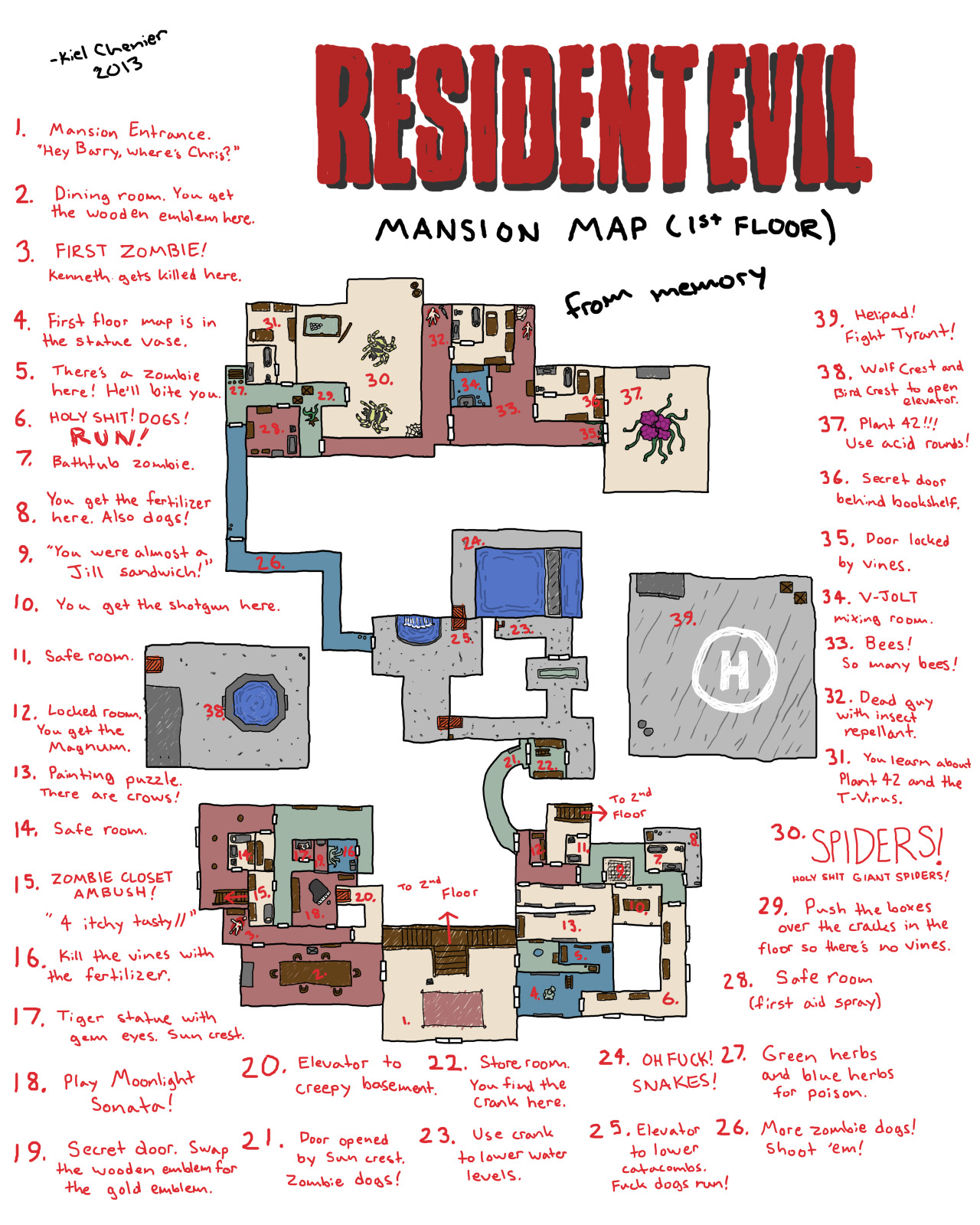 Police 2 Map First Resident Evil Station