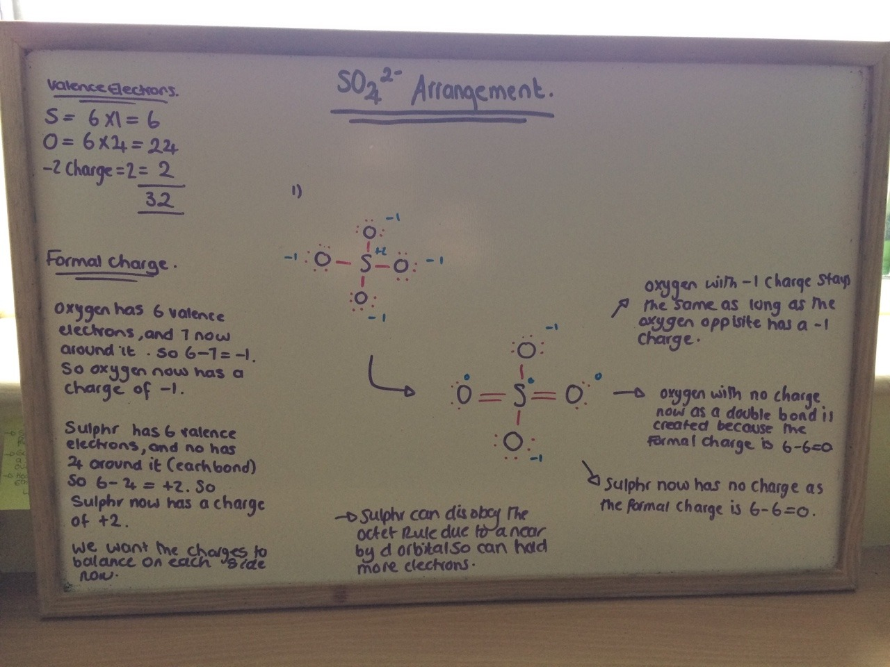 Biomed Buddy — Sulphate SO4 2- Lewis structure!