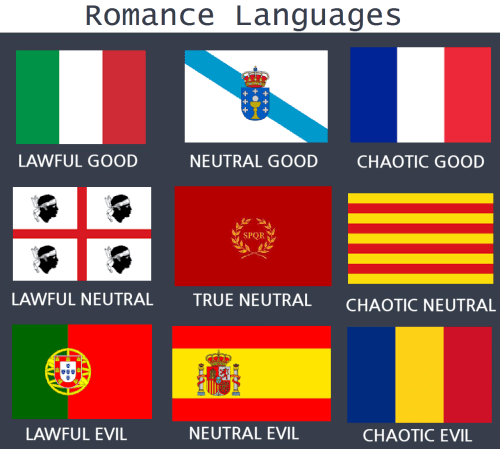 How Say Way Spanish