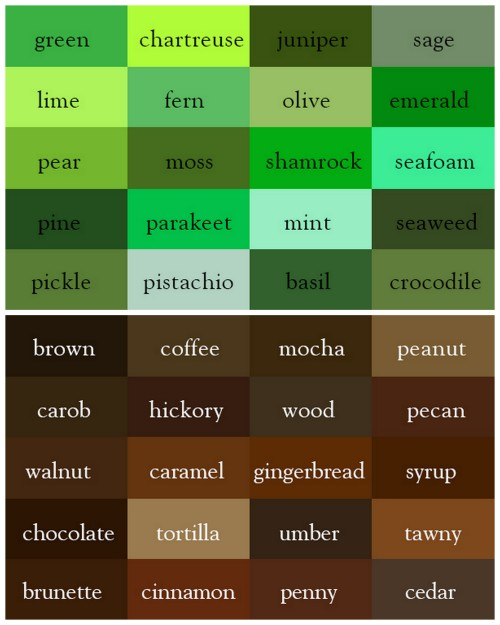 truebluemeandyou: The Color Thesaurus for... - Future ...