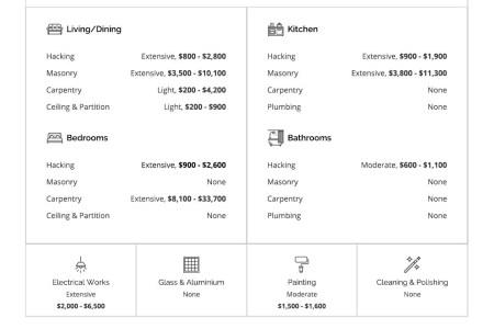 home plans interiors design interior design budget calculator