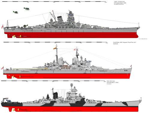 Battleship Iowa Vs Class Yamato