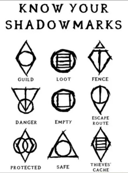 Harry Potter Symbols And Meanings