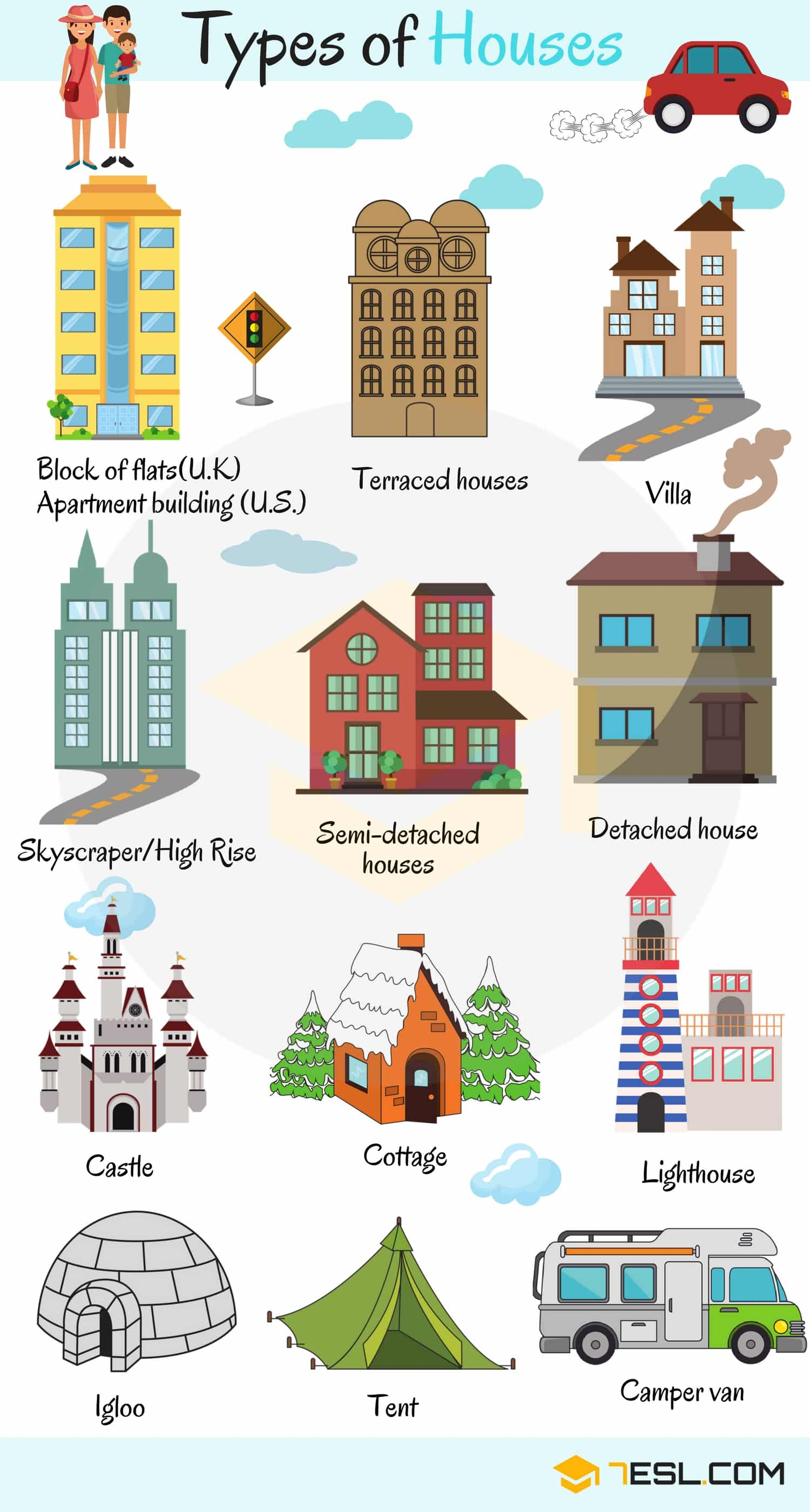 Names Different House Styles