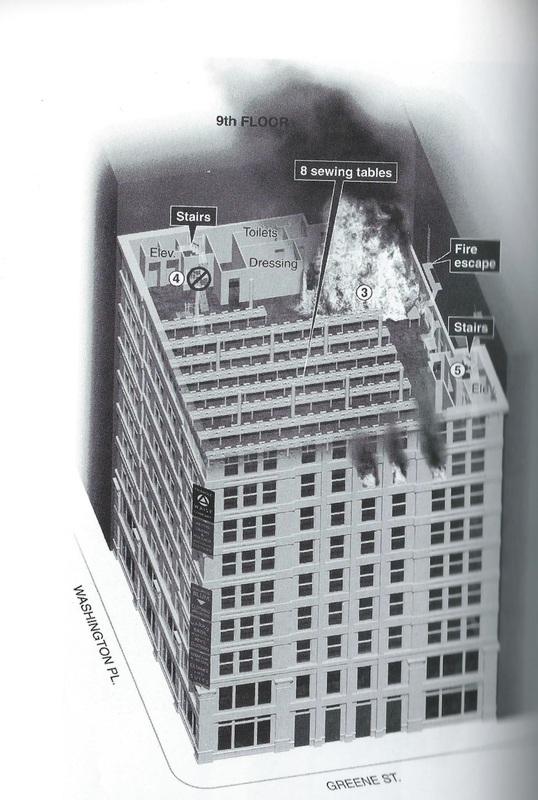 Asch Building Floorplans The Triangle Shirtwaist Company