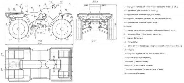 6 séries de vélos quadriques maison: collectez le quadrique avec vos propres mains