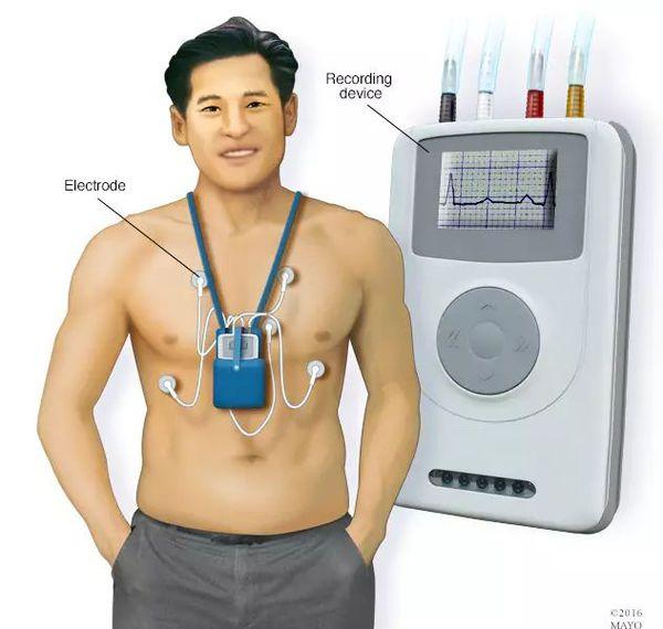 Halter Überwachung EKG.