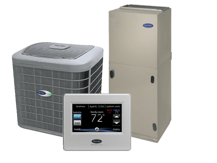Home Air Conditioner Jacksonville