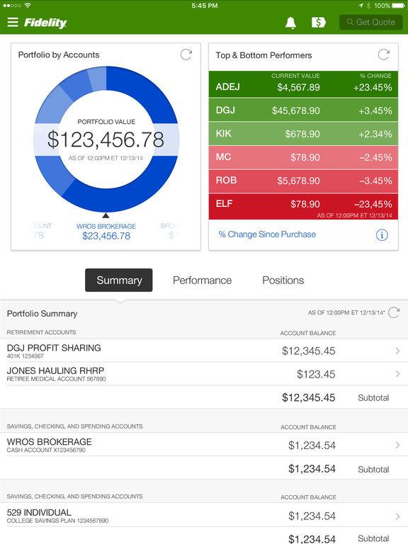 fidelity 401k net benefits
