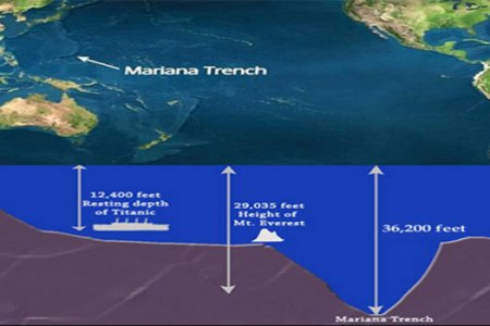 google maps mariana trench » 4K Pictures | 4K Pictures [Full HQ ...