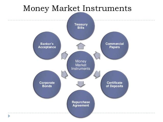 Money Market Instruments in Pakistan – The Online Accountant