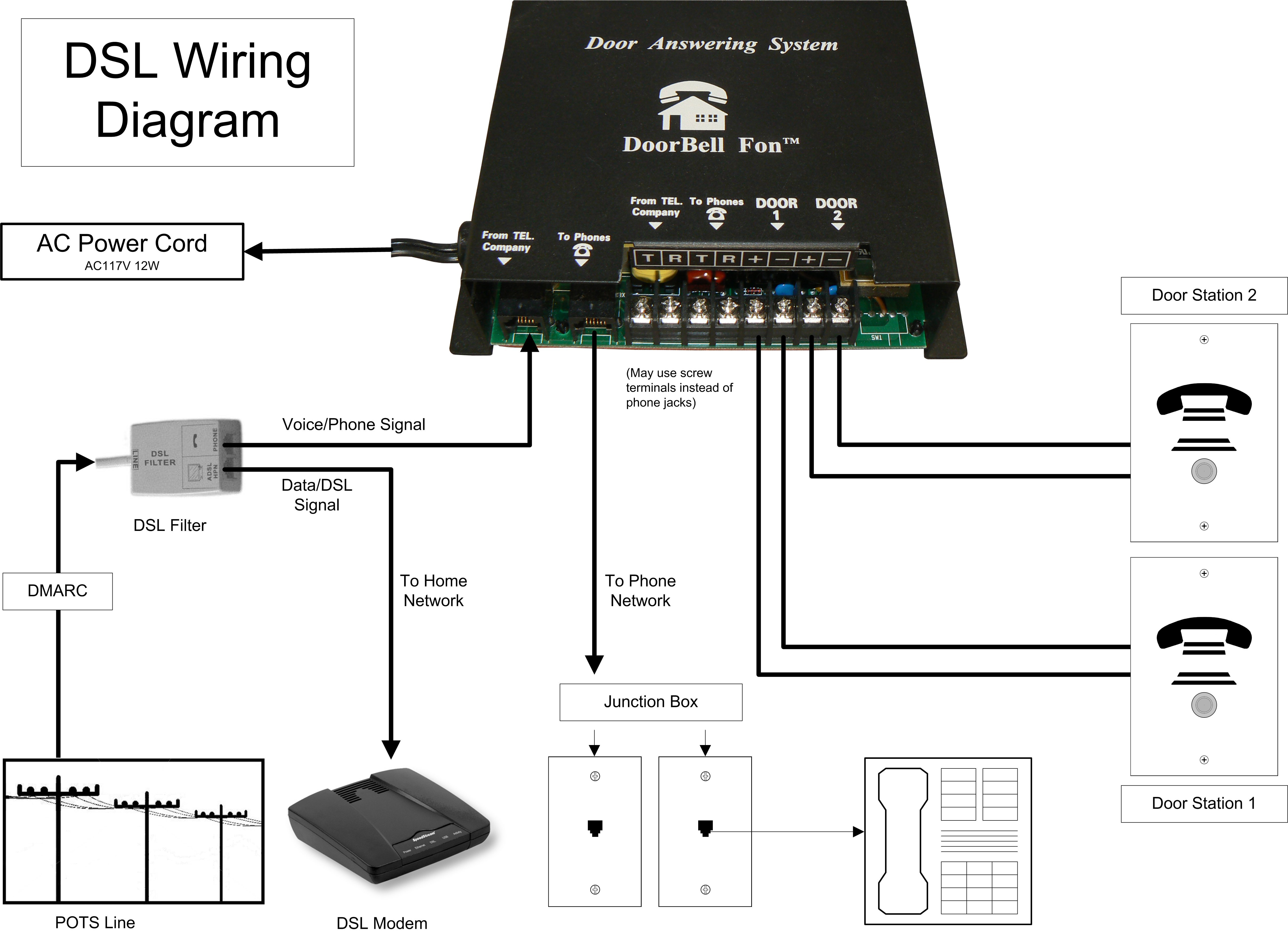 Residential Telephone Wiring Diagram Just Schematic Rj14 Dsl Trusted Diagrams Block Box On