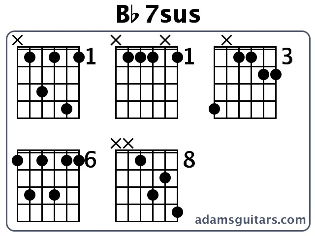 Guitar Chords C Major Scale