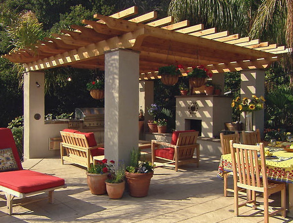 Covered Patio Ideas Uk