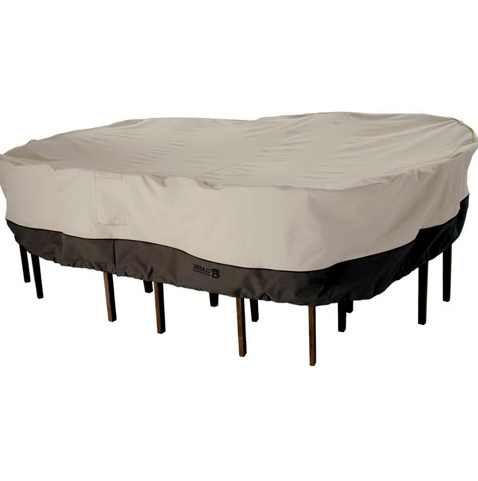 Patio Furniture Covers Reviews