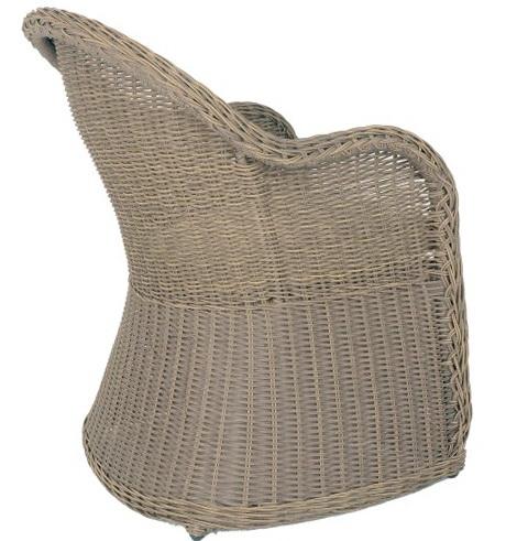 Wicker Chair Cushions Cheap