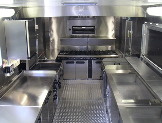 Used Commercial Kitchen Equipment Miami