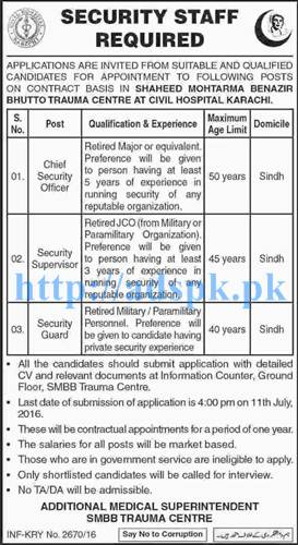 Personal Security Guard Job Karachi