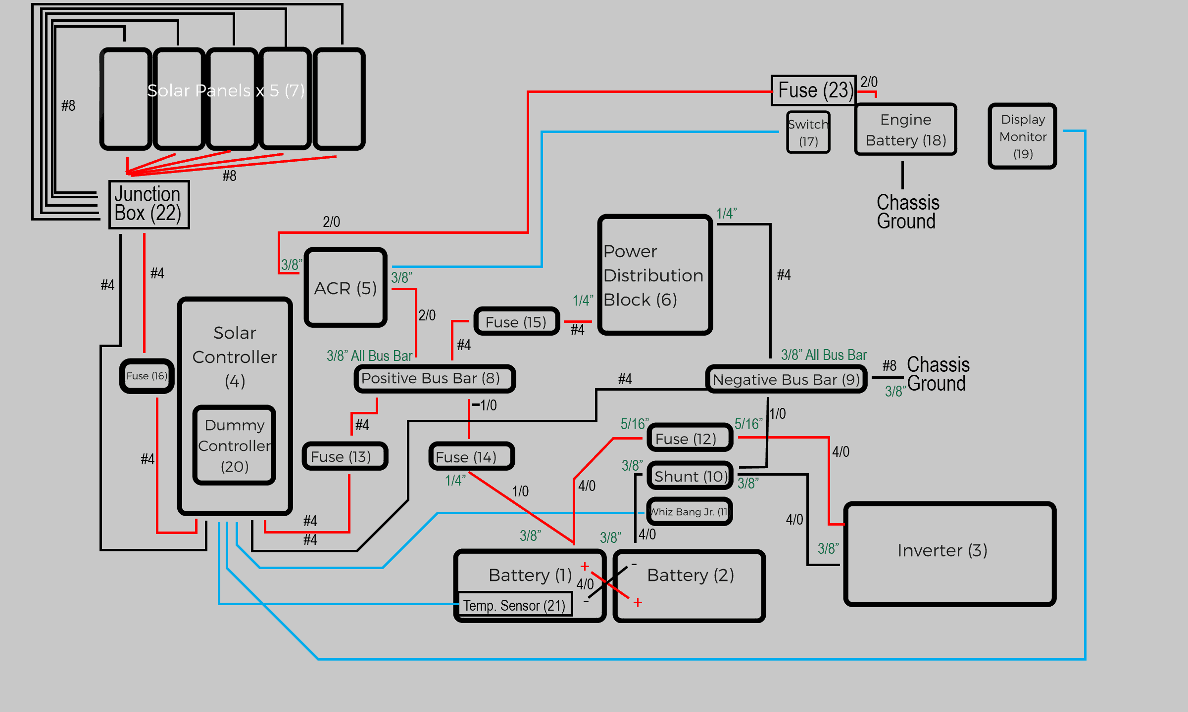 Cable Wiring Diagram Rv Camper