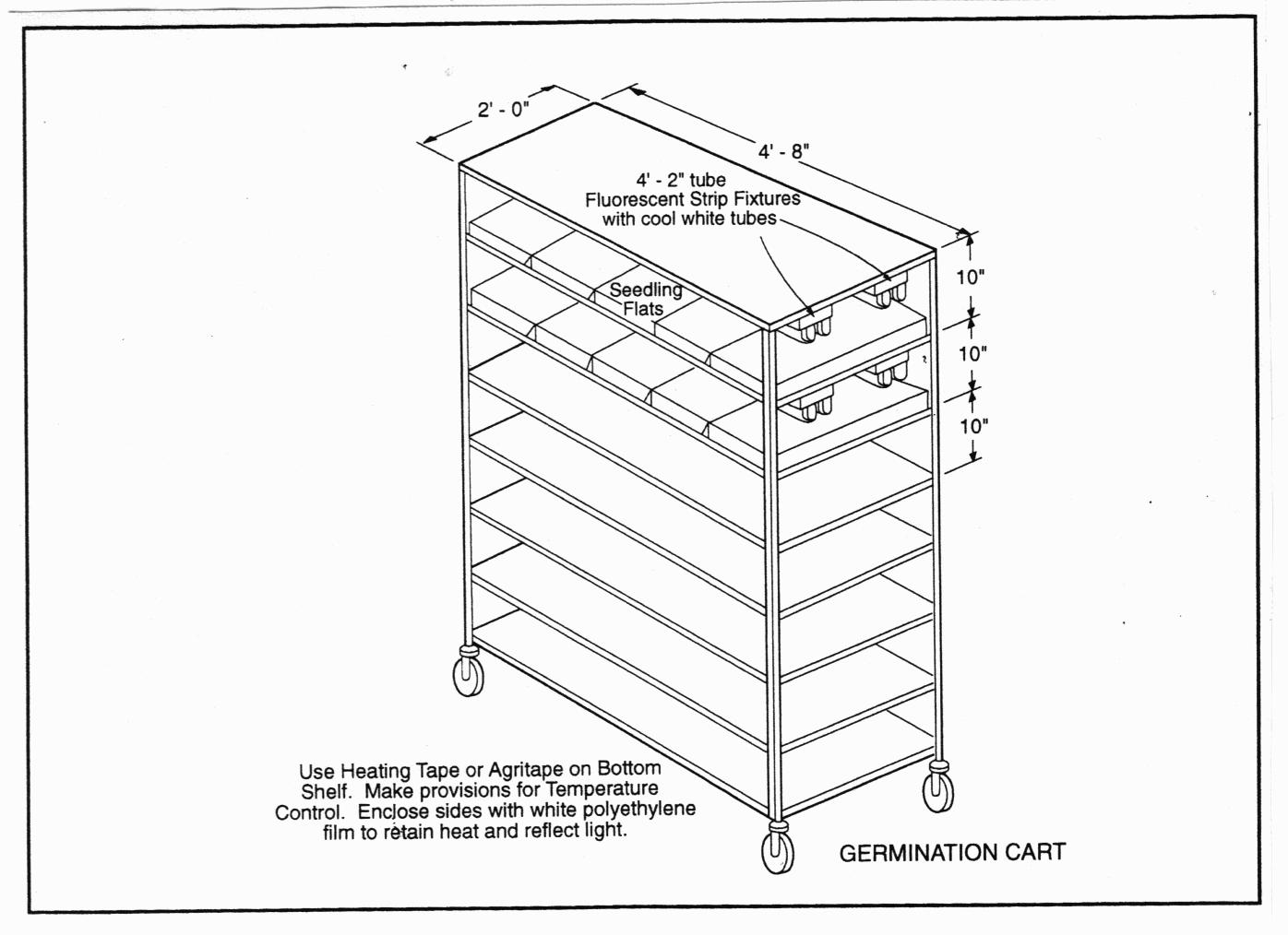 Build Garden Cart Plans