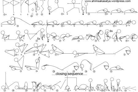 Ashtanga Yoga Primary Series HD Pictures