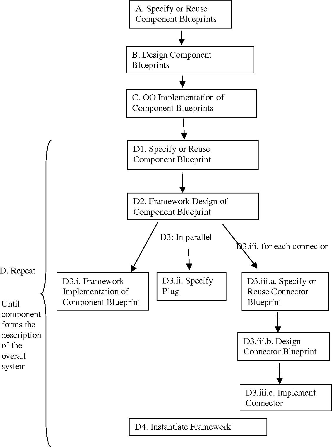 Figure 10 2