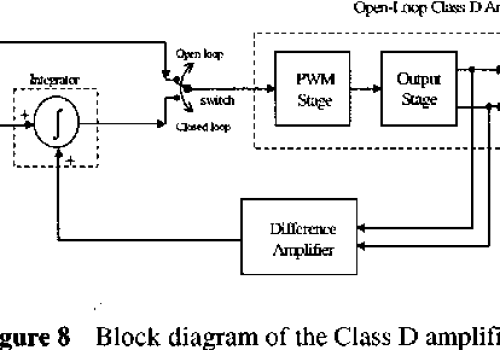 a novel class d amplifier with feedback for figure 8