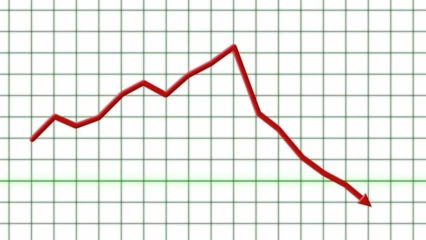Stock Market Going Down Hd Pics