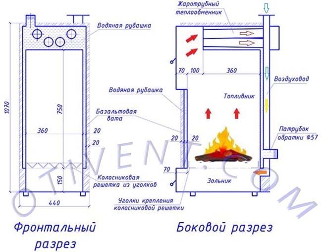 Cum boilerul TT este o ardere lungă