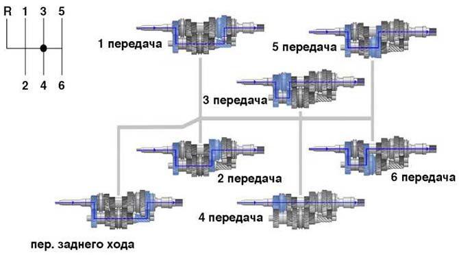 Σχέδιο μετατόπισης μετάδοσης στο MCPP