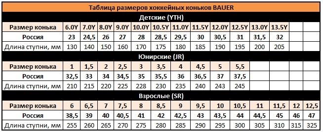 tablitsa_razmerov_konkov