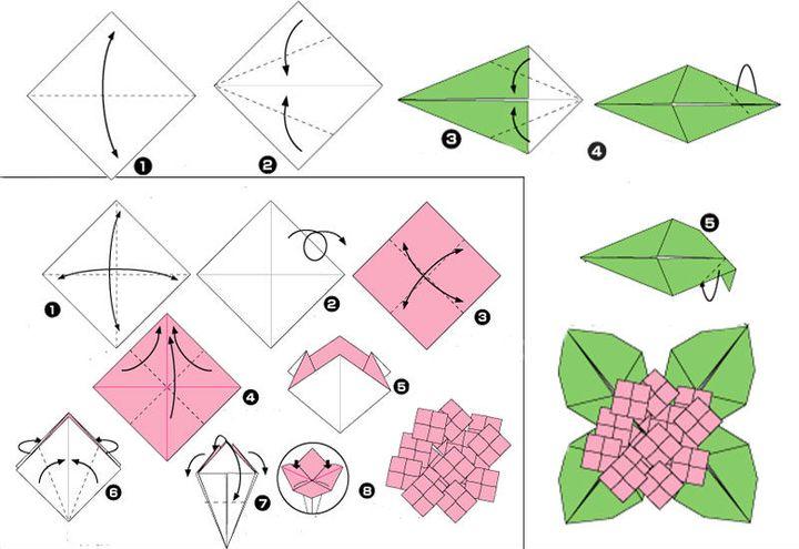 Мастер-класс по сборке гортензии-оригами
