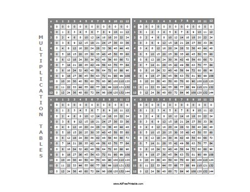 12 Times Tables Printable Worksheets