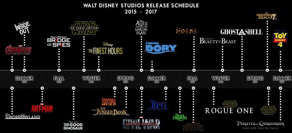 disney's upcoming movie releases - 1024×468