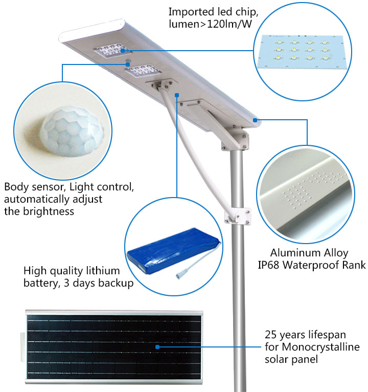 SOLAR STREET LIGHT – AMB Technologies