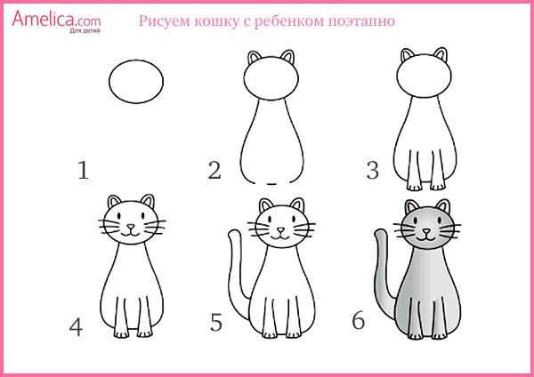 som barn til at tegne en kat i gradvist