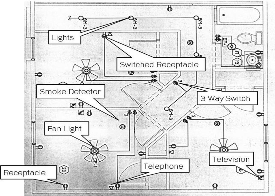 Wiring Three Lights To One