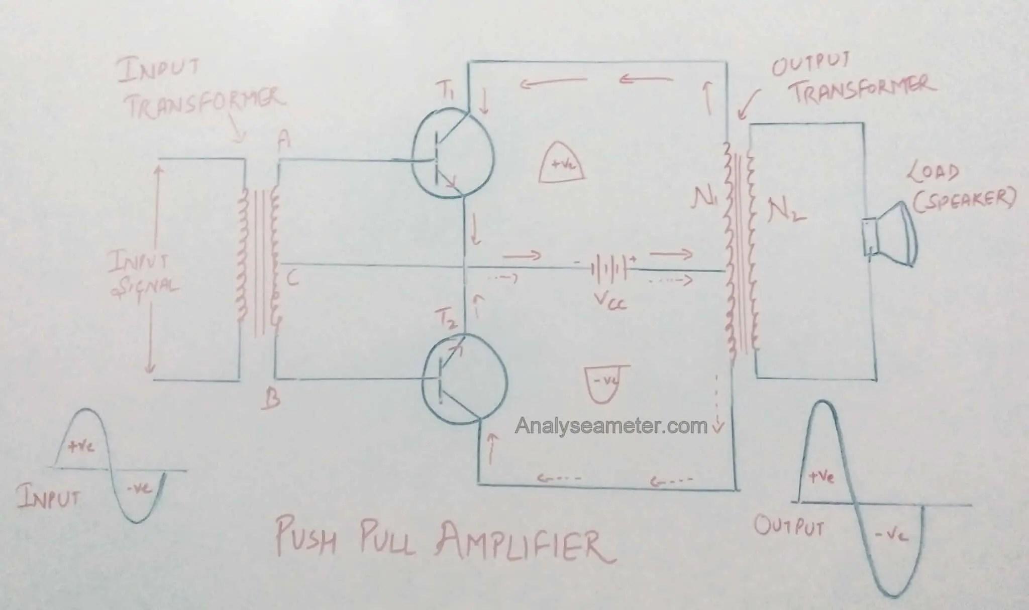 Class Ab Audio Amplifier Design A Circuit