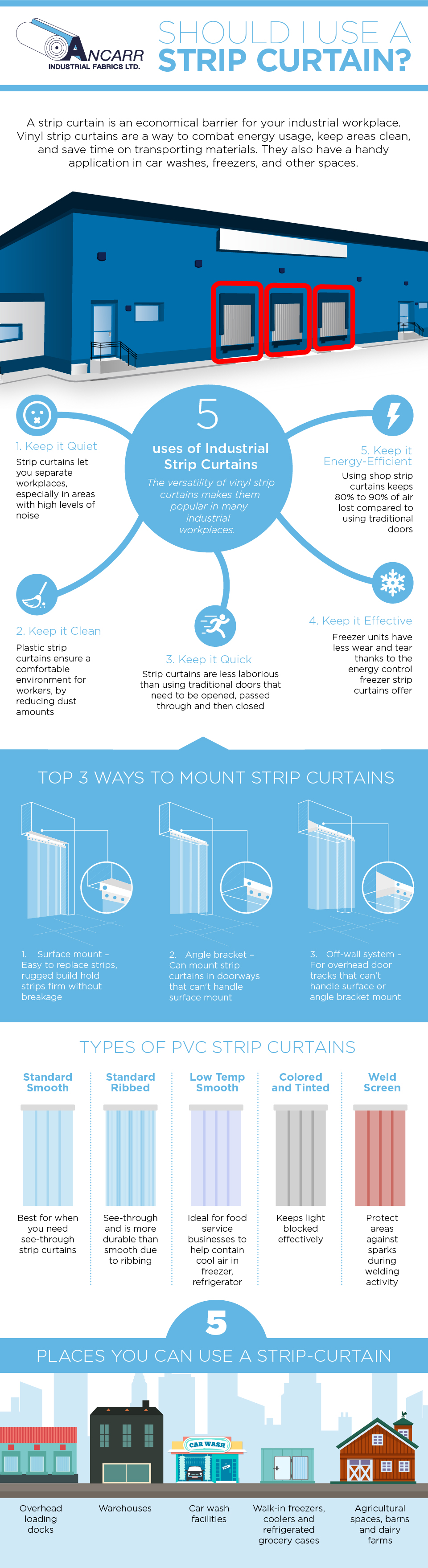 strip-curtain-infographic